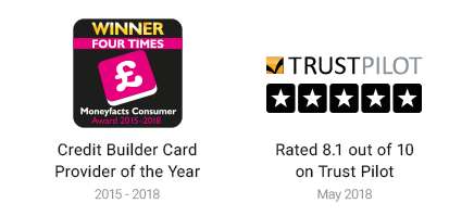 TrustPilot and Moneyfacts awards