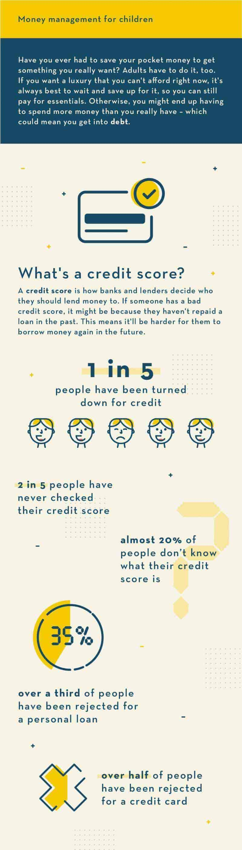 Understanding credit for children vanquis otherwise you might end up having to spend more money than you really have which could mean you get into debt where you owe someone else money that you reheart Image collections